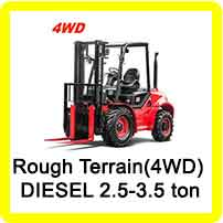 Rough Terrain Hangcha Forklifts