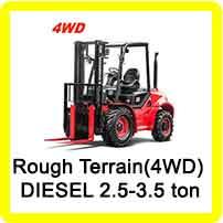 Rough Terrain Hangcha Forklifts
